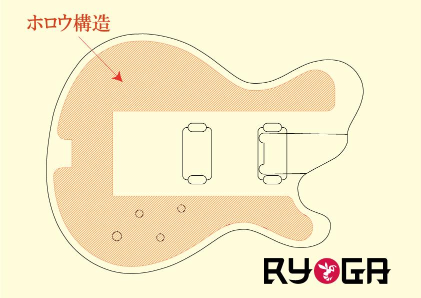 f:id:ryogaguitars_staff01:20180806182859j:plain