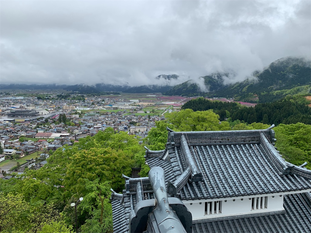 f:id:ryohei-n-0817:20190502152044j:image