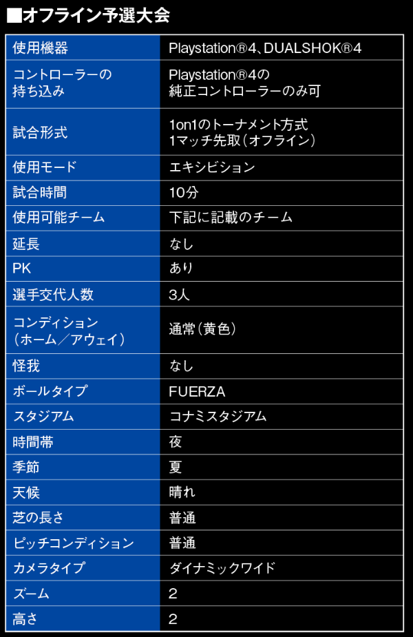 f:id:ryohei6887:20190228155813p:plain