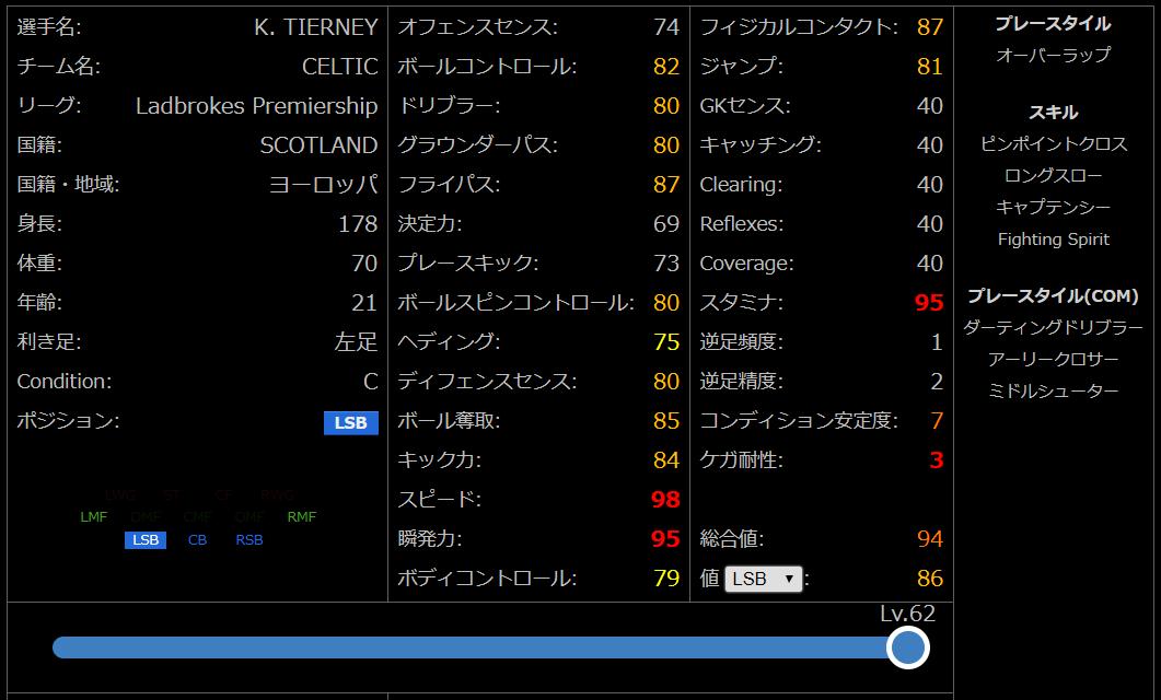 f:id:ryohei6887:20190330165130p:plain