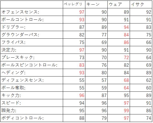 f:id:ryohei6887:20190409165233p:plain