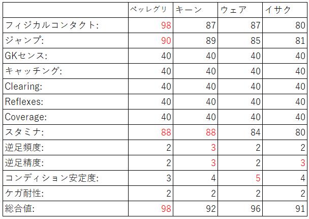 f:id:ryohei6887:20190411102753p:plain