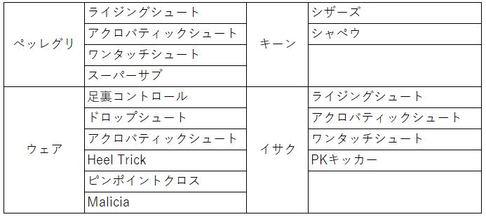 f:id:ryohei6887:20190411104551p:plain