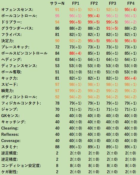 f:id:ryohei6887:20190422215118p:plain