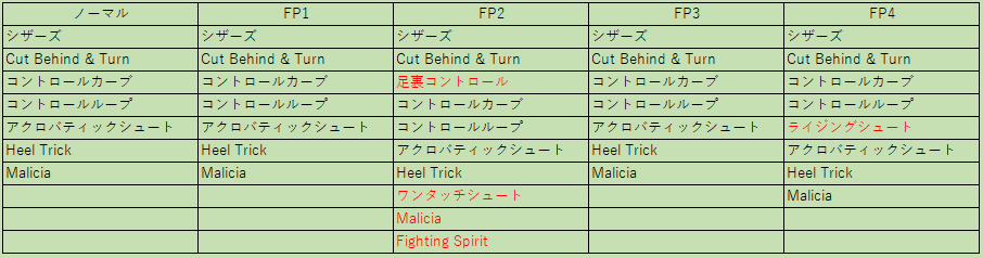 f:id:ryohei6887:20190422220529p:plain