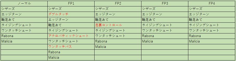 f:id:ryohei6887:20190425192407p:plain