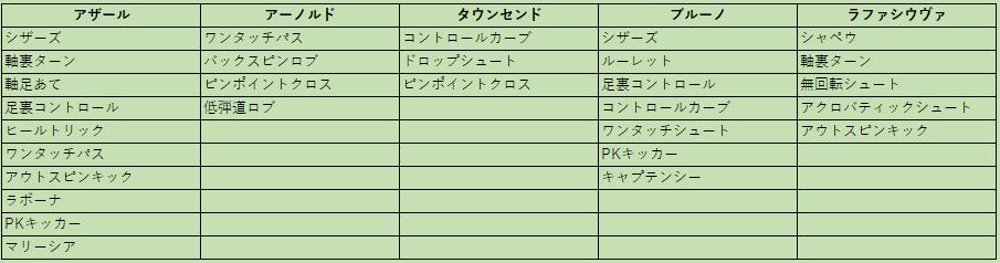 f:id:ryohei6887:20190511004949p:plain