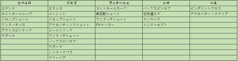 f:id:ryohei6887:20190511005939p:plain