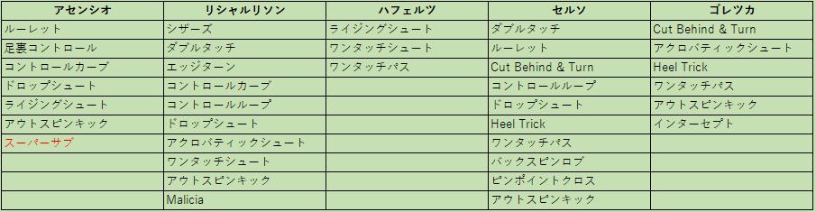 f:id:ryohei6887:20190513160624p:plain