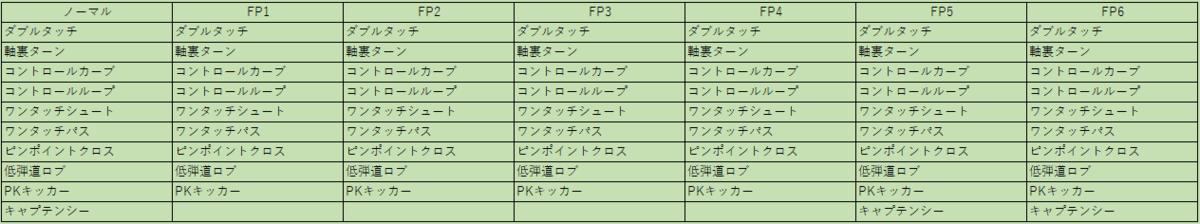 f:id:ryohei6887:20190524115629p:plain