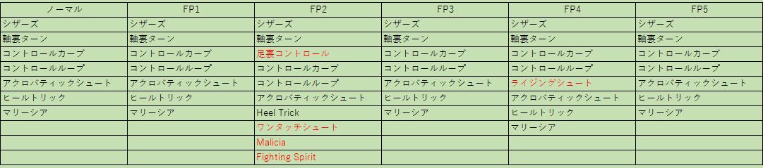 f:id:ryohei6887:20190603112544p:plain