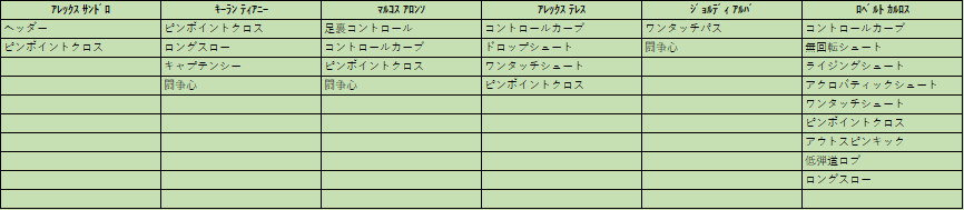 f:id:ryohei6887:20190619223406p:plain