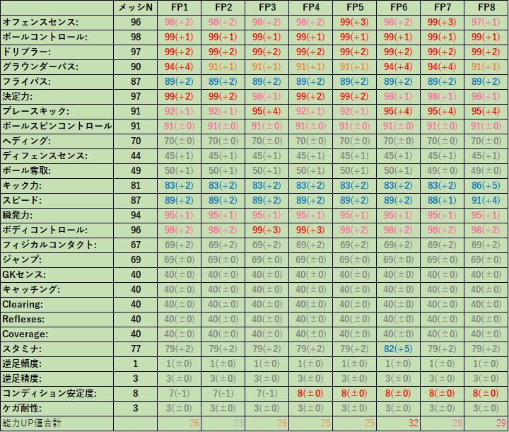 f:id:ryohei6887:20190624163054p:plain