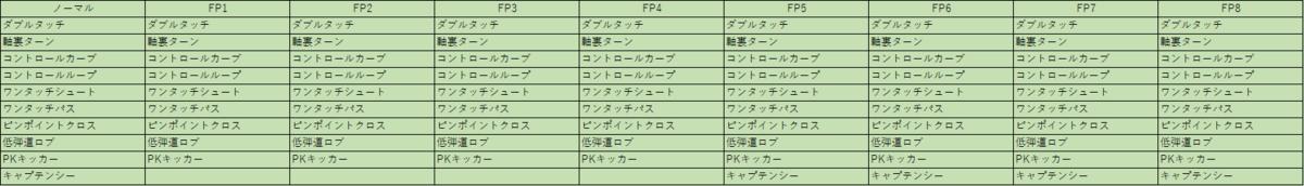 f:id:ryohei6887:20190624163057p:plain