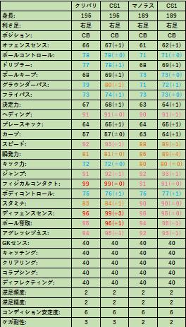 f:id:ryohei6887:20191026012841p:plain