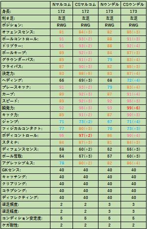 f:id:ryohei6887:20191026214650p:plain