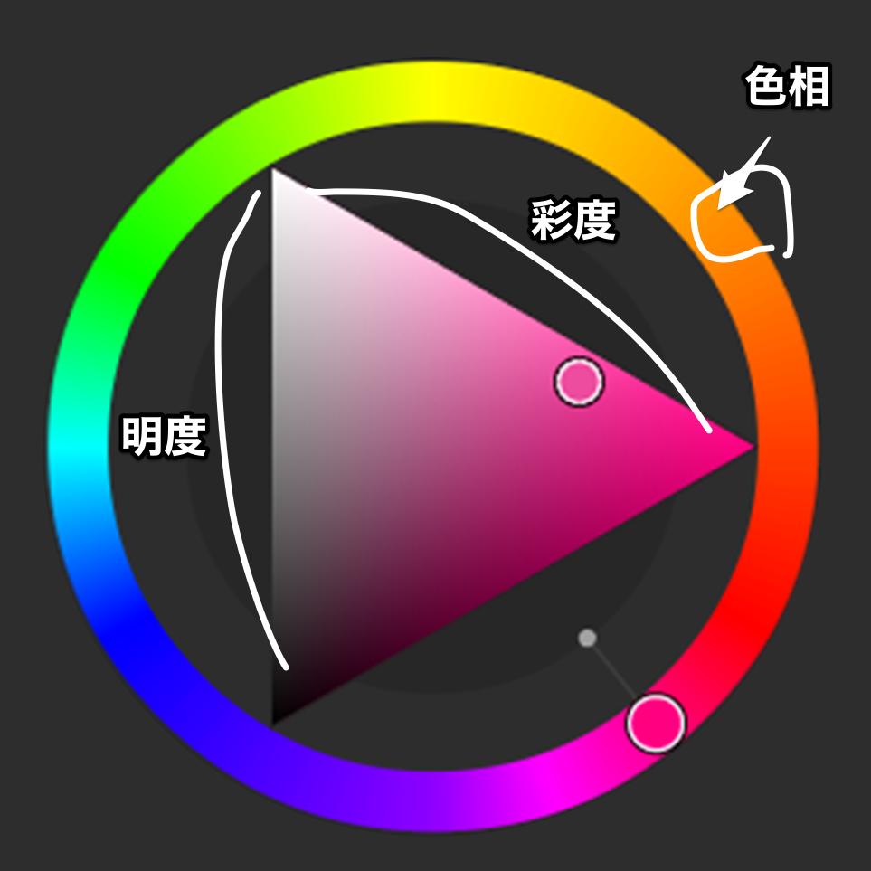 f:id:ryohei_itabe:20161215043132p:plain:w300