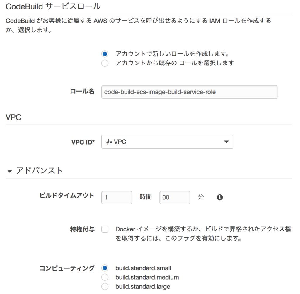 f:id:ryoheisonoda:20180731103554p:plain