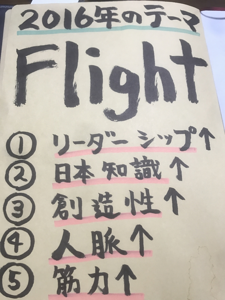 f:id:ryoji-kodera:20170101000123j:plain