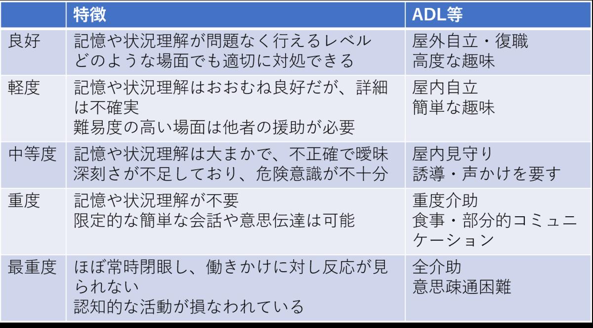 f:id:ryok-kobayashi:20200703184812p:plain