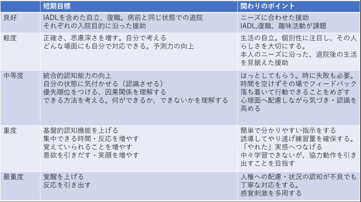 f:id:ryok-kobayashi:20200703190021p:plain