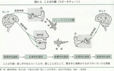 f:id:ryok-kobayashi:20200706221417p:plain