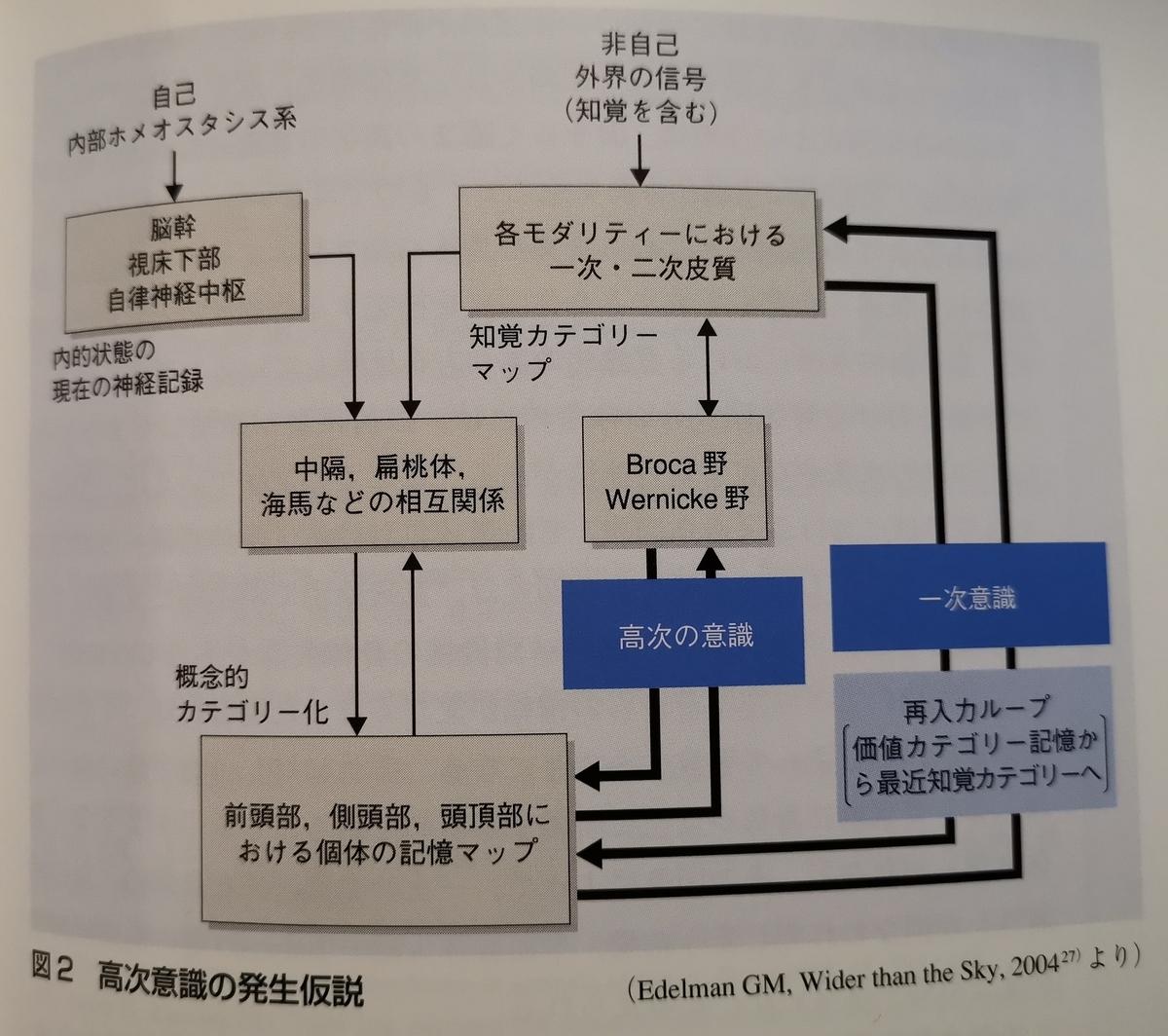 f:id:ryok-kobayashi:20200802193633j:plain
