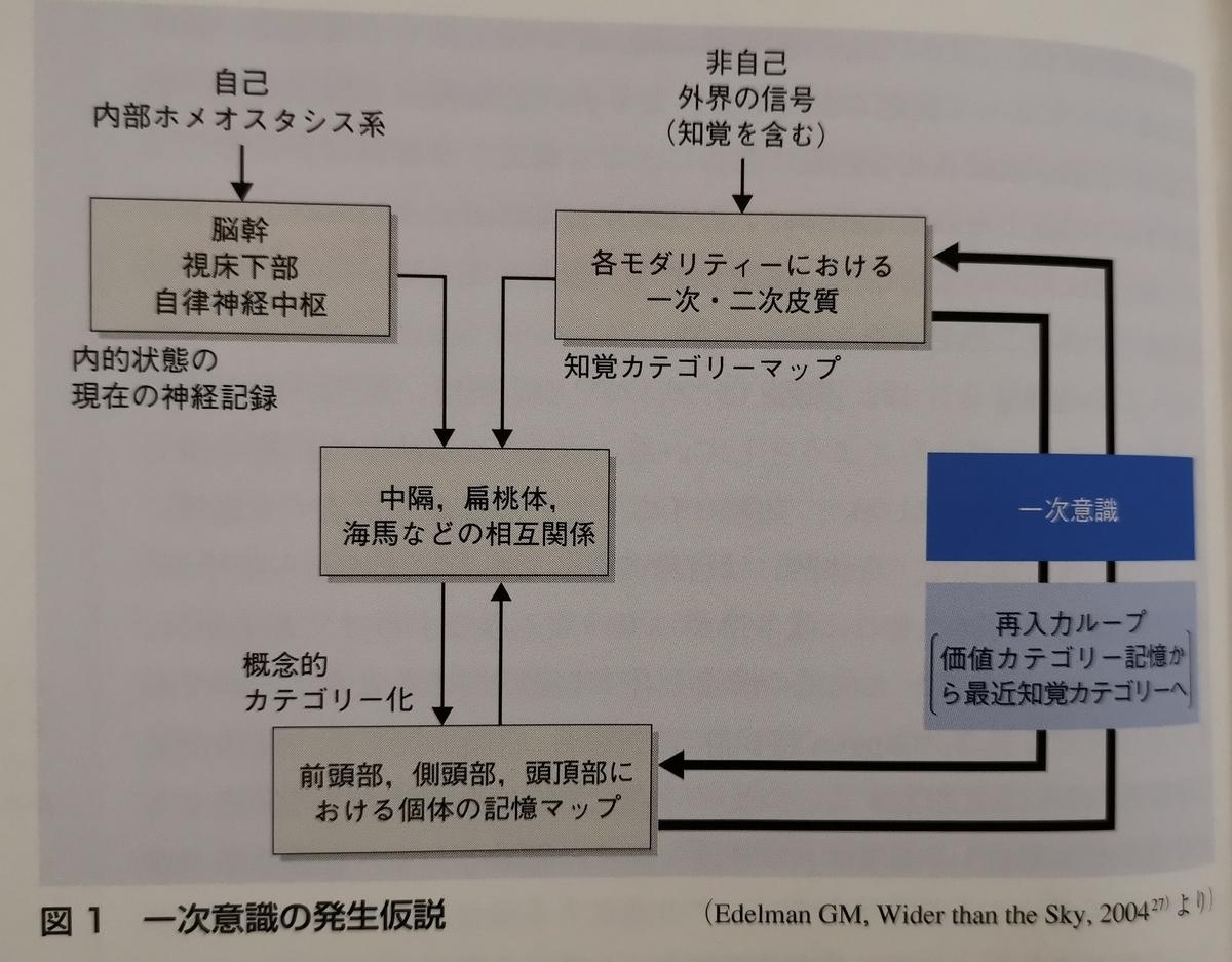f:id:ryok-kobayashi:20200802193915j:plain
