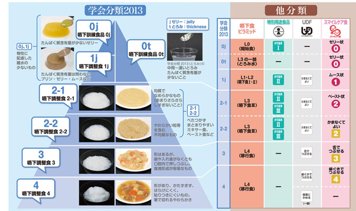 f:id:ryok-kobayashi:20201026205913p:plain