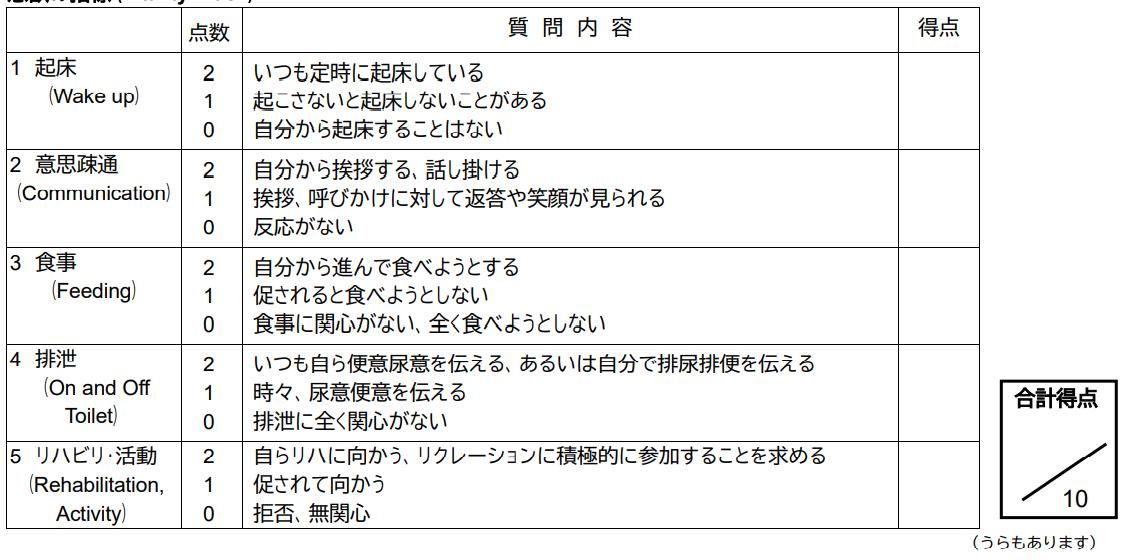 f:id:ryok-kobayashi:20210224205730p:plain