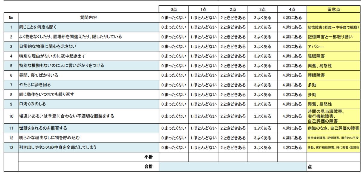 f:id:ryok-kobayashi:20210224205928p:plain