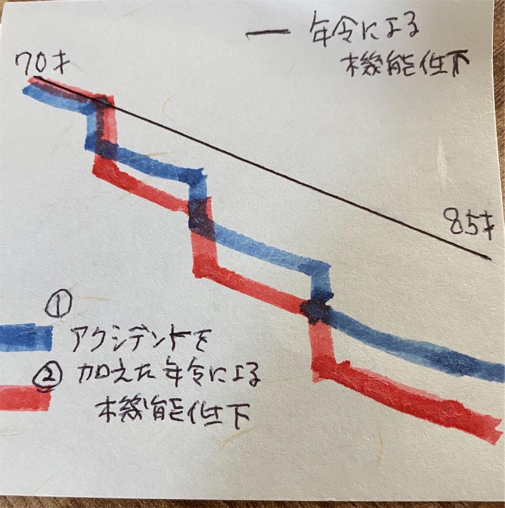 f:id:ryokanamama:20200626232709j:image