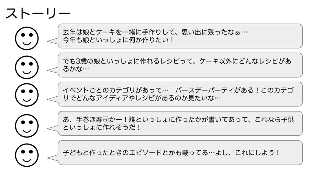 f:id:ryokatsuma:20160906095804p:plain