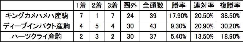 f:id:ryokeiba:20160624153357p:plain