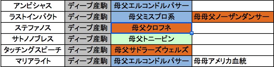 f:id:ryokeiba:20160624190044p:plain