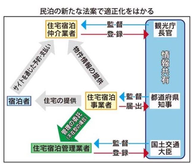 f:id:ryoko_shimbun:20170501210150p:plain