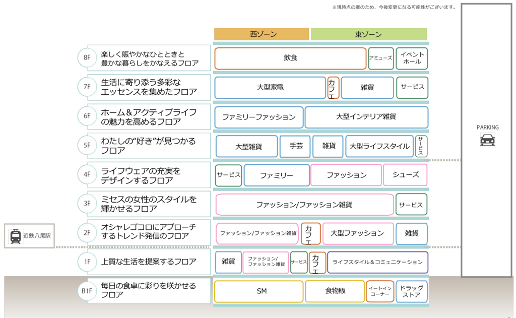 f:id:ryoko_shimbun:20170720163953j:plain