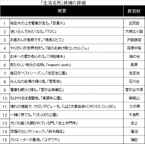 f:id:ryoko_shimbun:20170908115635p:plain