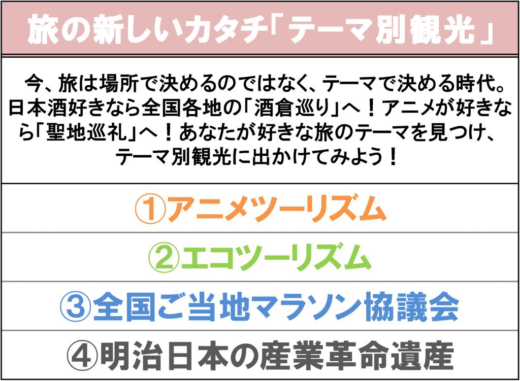 f:id:ryoko_shimbun:20170912160713p:plain
