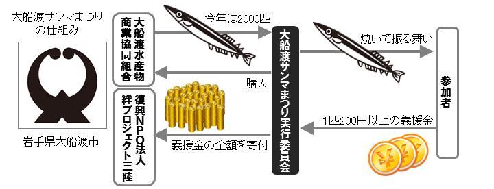f:id:ryoko_shimbun:20170915160126j:plain