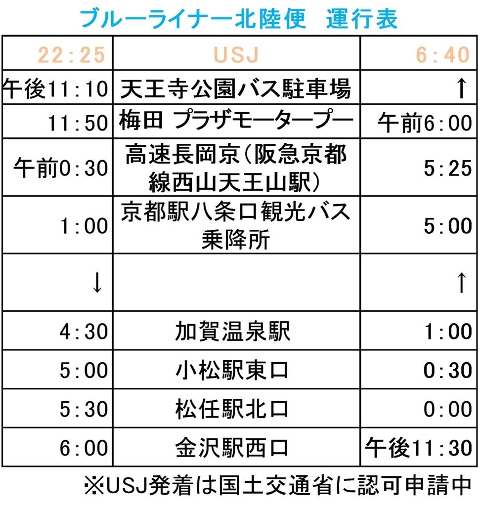 f:id:ryoko_shimbun:20170929120845j:plain