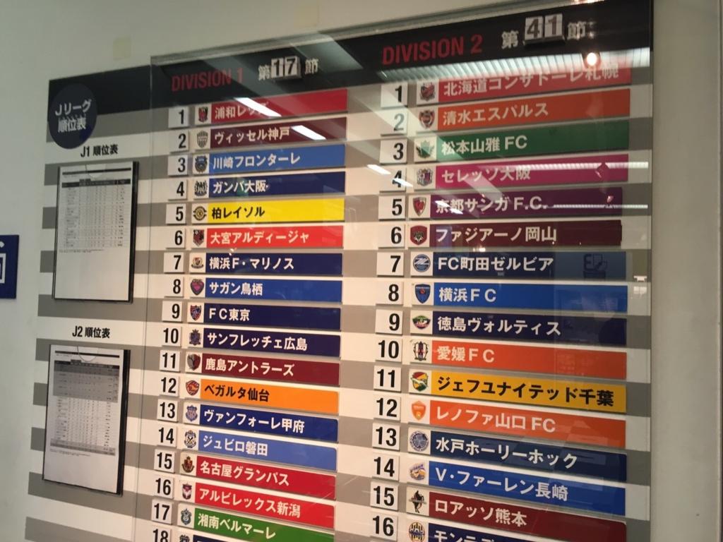 f:id:ryokuji:20161201215413j:plain