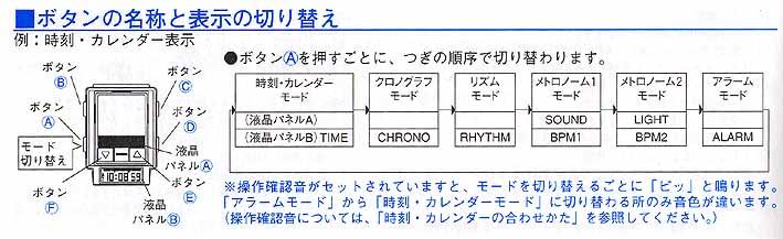 f:id:ryokuji:20170502104046j:plain