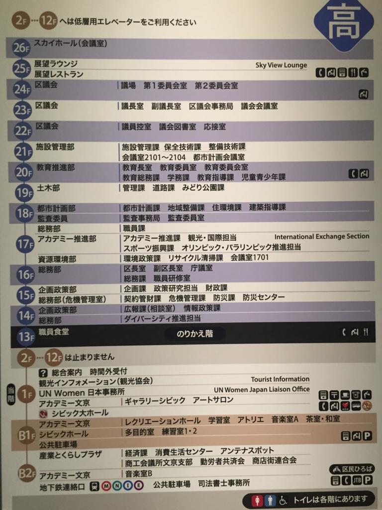 f:id:ryokuji:20170506122353j:plain