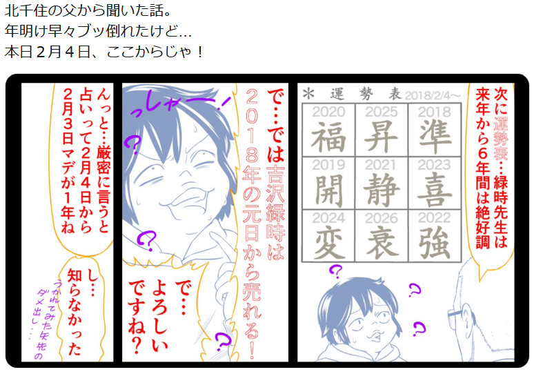 f:id:ryokuji:20190211142028p:plain