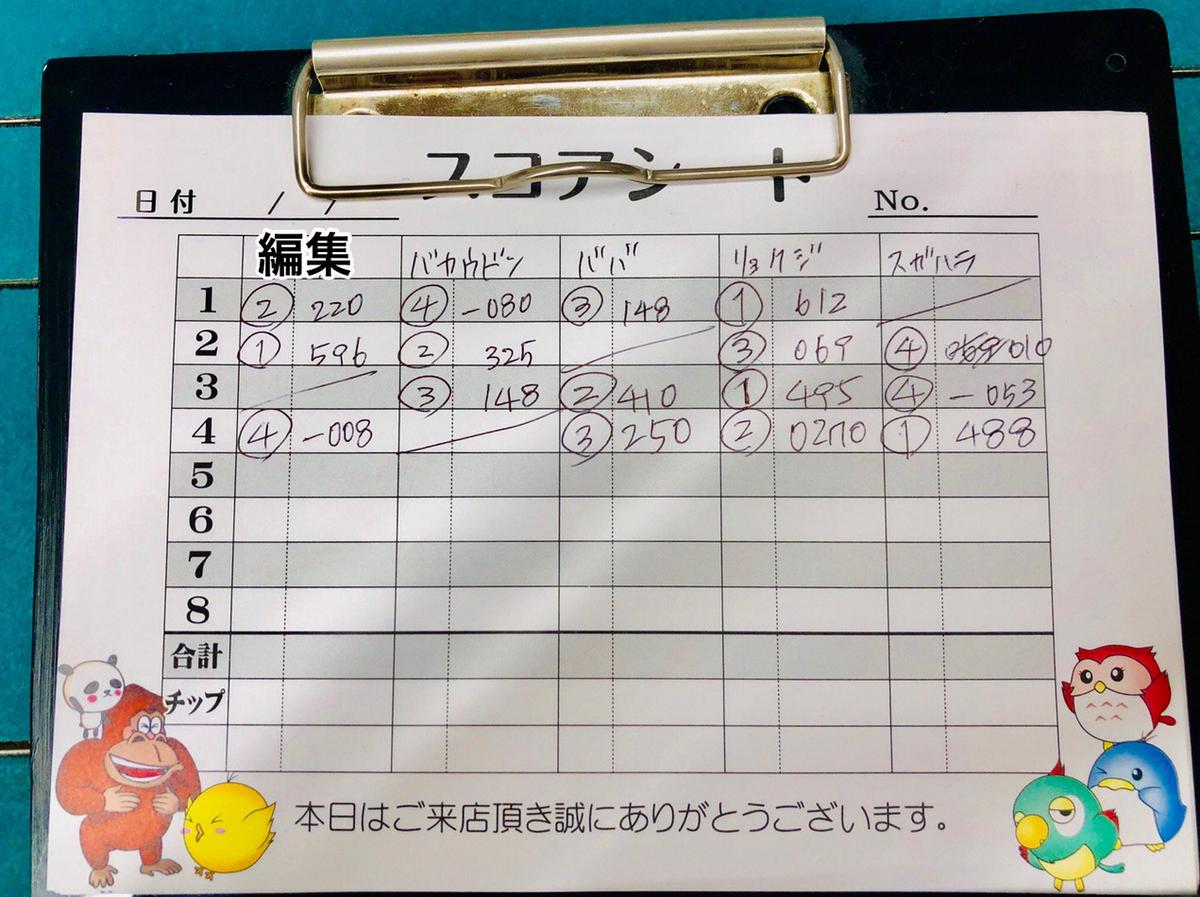 f:id:ryokuji:20190513012401p:plain