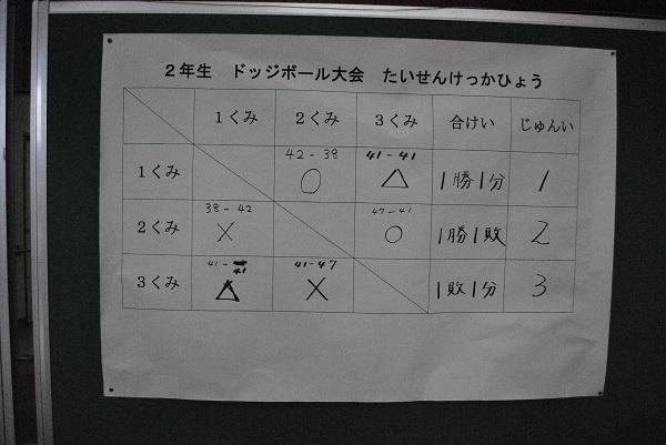 f:id:ryokuyo-e:20161107122445j:plain