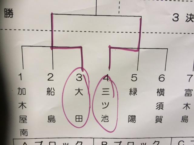 f:id:ryokuyo-e:20161119122711j:plain