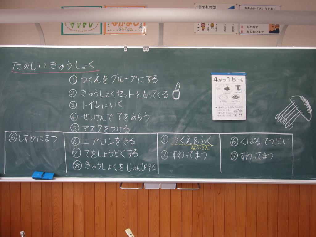 f:id:ryokuyo-e:20170418130020j:plain
