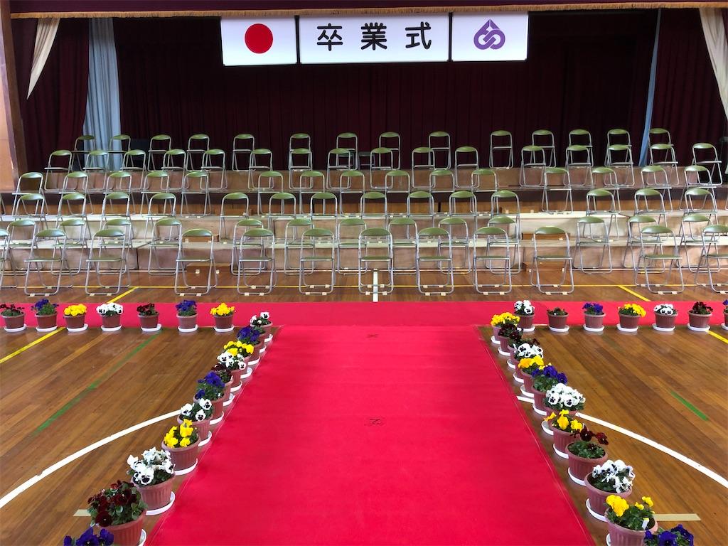 f:id:ryokuyo-e:20200318150037j:image